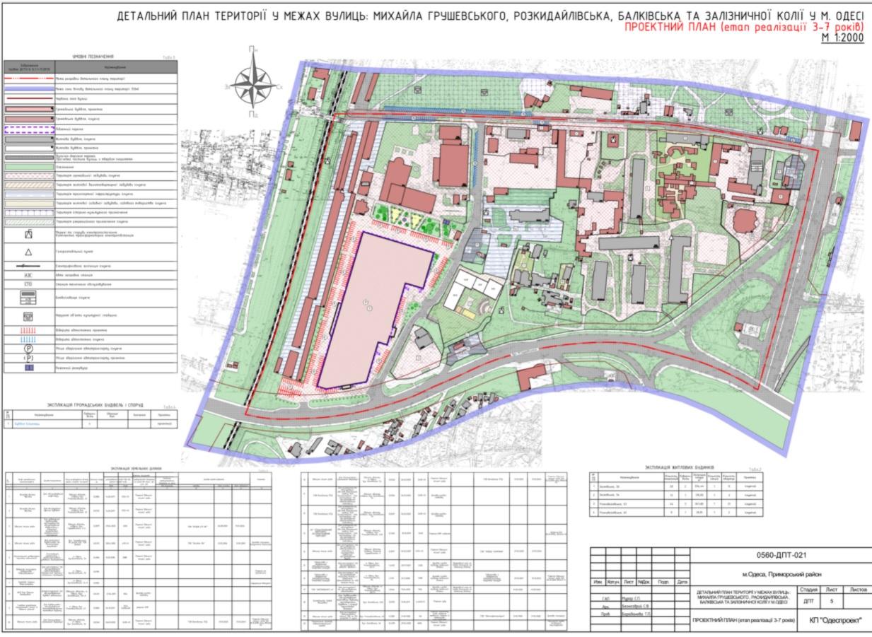 план застройки квартала на молдаванке
