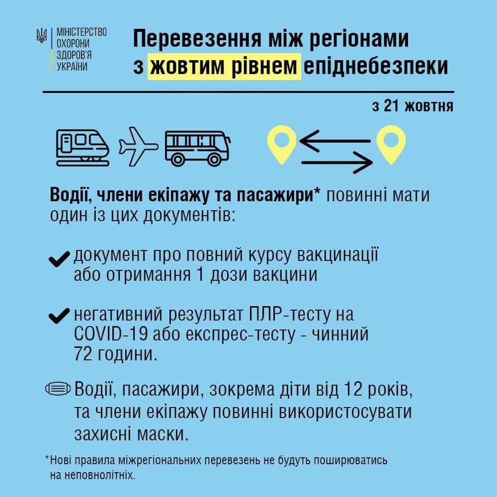 новые правила перевозок